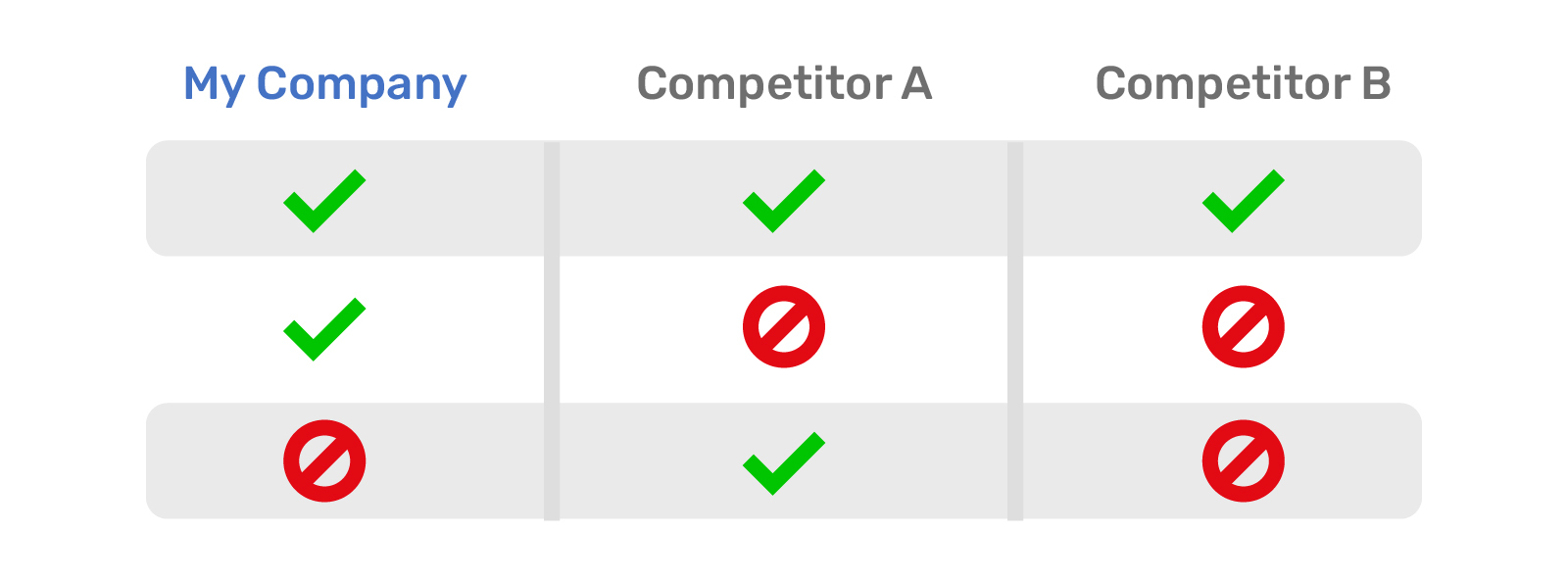 Why You Should Perform Competitive Analysis and How to Do It - Comparison Checklist
