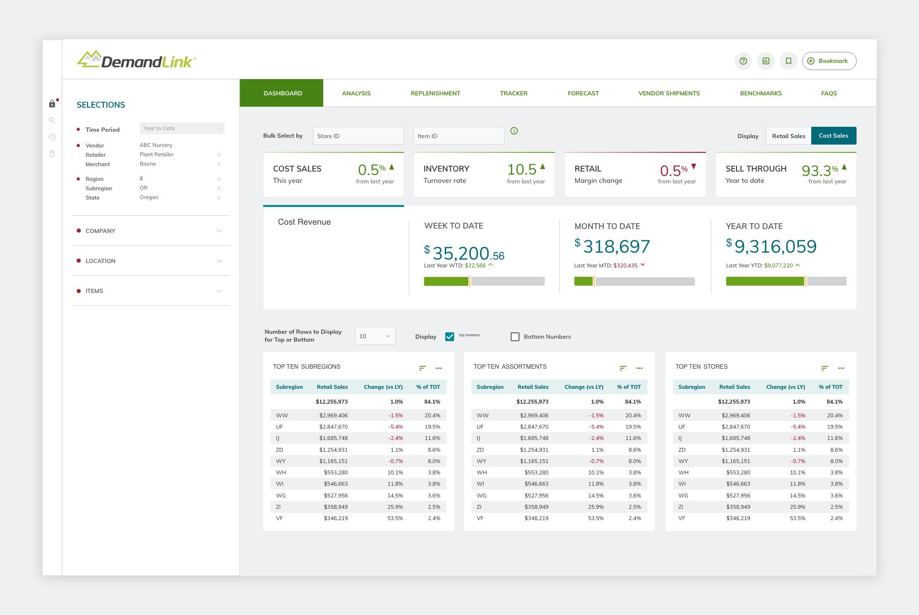 DemandLink - Website Design System Dashboard Page