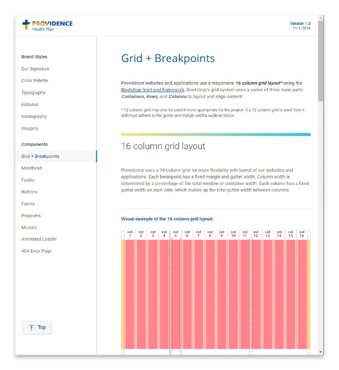 Providence Health and Services - Style guide custom bootstrap grid